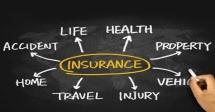 Commercial Property Insurance Workshop