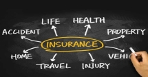 Introduction to Insurance Basics Course