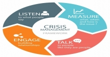 Training on Crisis Preparation and Management