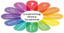 Training on Fundamentals of Data Science