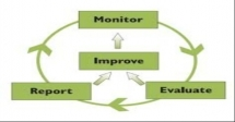 Training Course on Result Based Monitoring and Evaluation