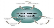 Training on Web-Based GIS and Mapping
