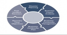 Training Course on Crisis Management and Business Continuity