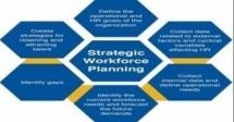 Training Course on  Healthcare Strategic Management Skills
