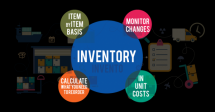 Inventory Management Techniques: Planning, Replenishment and Activities Control