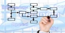 Lending Methods and Procedures Course