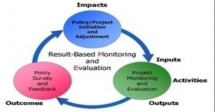 Training Course on Monitoring and Evaluation, Data Management and Analysis for Health Sector Programmes