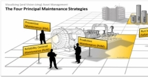 Maintenance Planning and Management