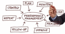Performance Management and Effective Feedback System