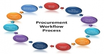 Training on Public Procurement, Supply Chain and Contract Management
