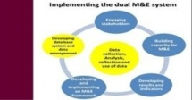 Integrated Disease Surveillance and Response (IDSR)