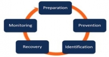 Training Course on Crisis Preparation and Management