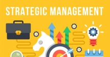 Strategic Management Workshop