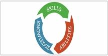 Advanced Competency Management Course