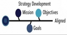 Training Course on Strategic Development Communications