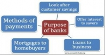 Training Course on the Role of Table Banking as a Financial Inclusion Strategy