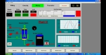 Supervisory Control and Data Acquisition (SCADA) – Wonderware Intouch